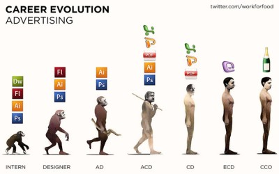 career-evolution-in-advertising-creative-job-ad